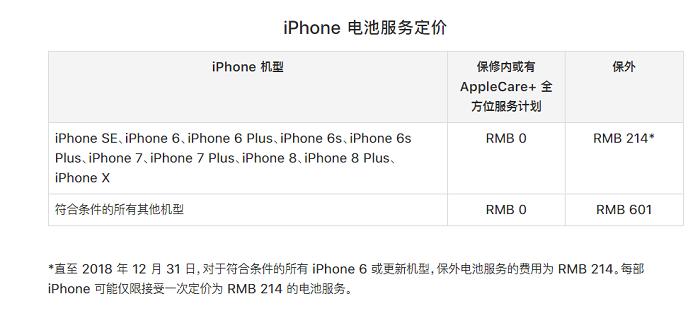 现在 iPhone 6 还值得维修吗?