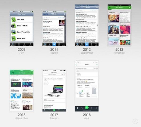 苹果实用技巧:App Store 改变世界的十年 | App 设计演变过程
