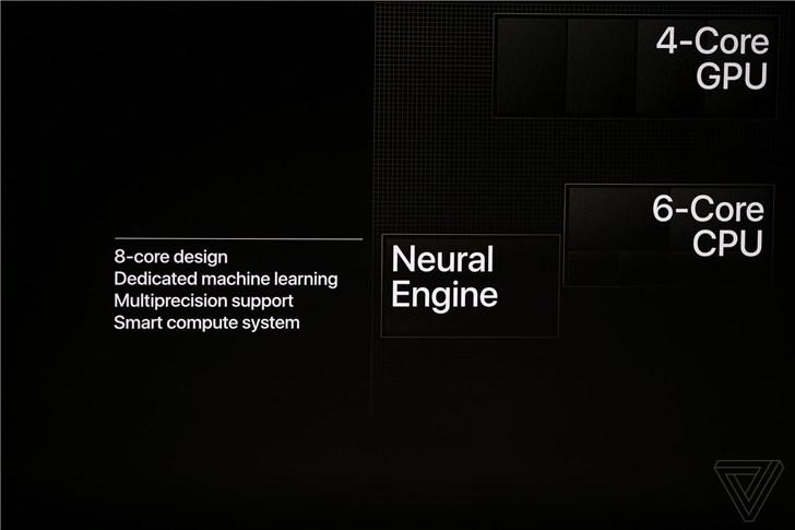 苹果A12 Bionic芯片发布:首款7nm芯片,六核心CPU四核心GPU