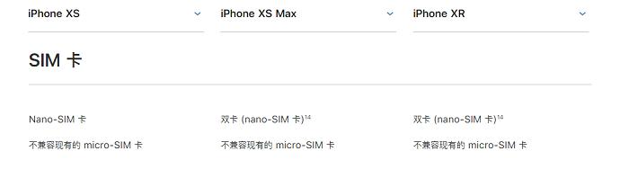 不同地区 iPhone XS/XS Max/XR 售价相差近千元,如何购买最便宜?