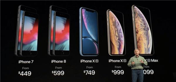 iPhone XS、iPhone XS Max和iPhone XR有哪些不同?