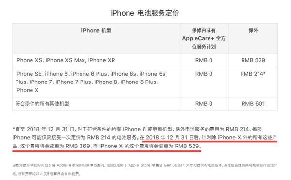 再过3个月苹果低价电池更换优惠将会取消,换电池请趁早