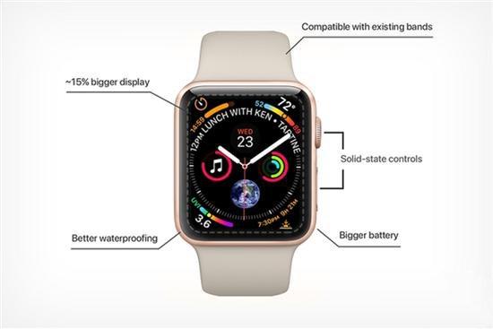 Apple Watch 90 天将售千万部 分析师:苹果手表正成为轻奢新贵