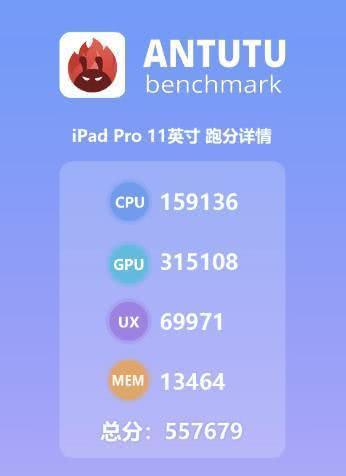 A12X性能无敌:新iPad Pro安兔兔跑分出炉