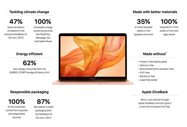 苹果发布 Mac mini 与 MacBook Air 产品环境报告