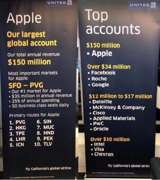 苹果员工去哪里?每天 50 张商务舱飞往上海