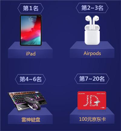 《龙腾传世》周年狂欢重磅来袭,限时赢iPad