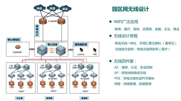 5G 网络和现在 iPhone 使用的 Wi-Fi 有什么区别?速度会更快吗?