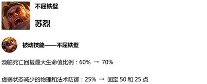 近期体验服改动速评:边射双雄依然强势,赵云阿离强势回归