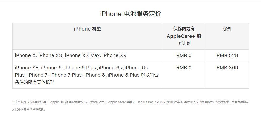 iPhone 维修需多少钱?苹果官方维修价格在哪里查看?