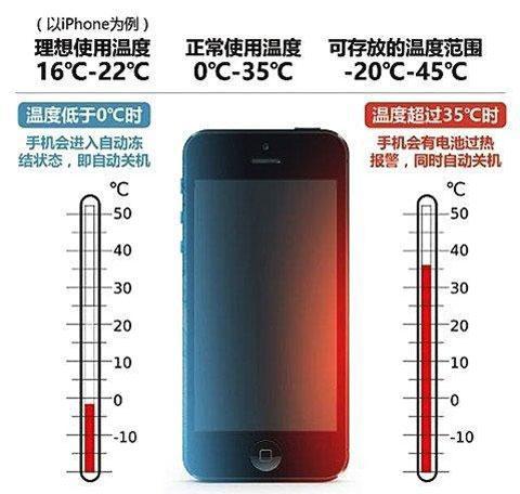 「重启」iPhone 和「关机后重新开机」有什么区别?