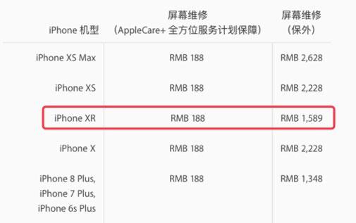 从 Apple 官方图纸说明 iPhone XR 拥有业界最先进的 LCD 屏幕