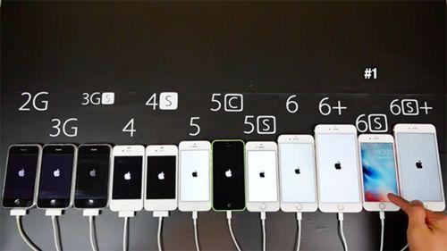 iPhone 用户升级意愿再次提高,今年你愿意换新机吗?