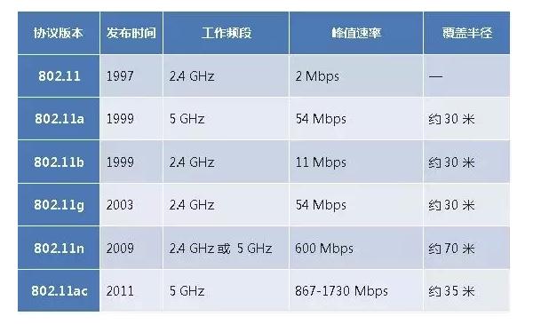 苹果实用技巧:4G 和 Wi-Fi 哪种网络更耗电为什么 iPhone 使用 Wi-Fi 更费电?
