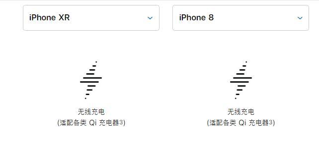哪些 iPhone 机型支持无线充电,如何选购无线充电器?