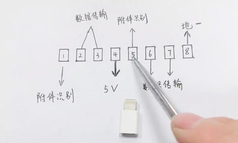 iPhone 数据线连接后无反应怎么办?提示电缆尚未经认证怎么办?