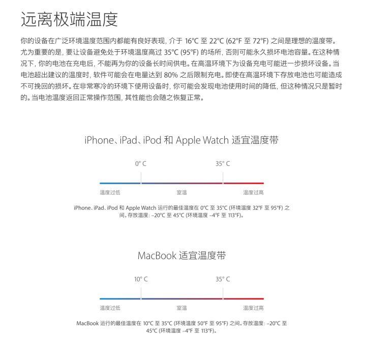 为什么 iPhone 易在低温下频繁关机?天冷苹果手机无法充电怎么办?