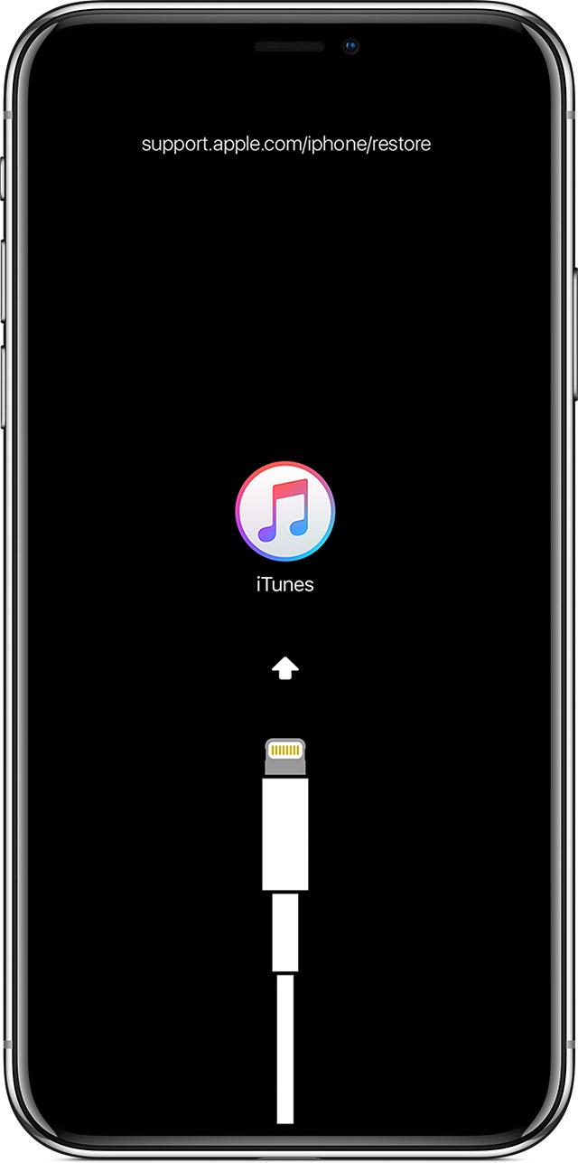 iPhone 进恢复模式和 DFU 模式有什么区别?