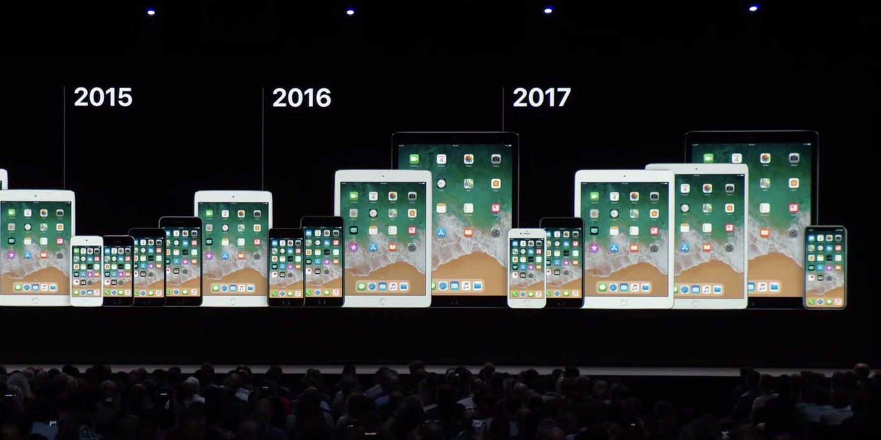 iOS 13要抛弃旧机型吗?苹果为什么要放弃老设备?