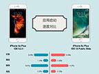 iOS10启动app速度快吗?iOS10和iOS9有哪些变化
