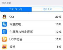 升级iOS10后耗电快怎么办?