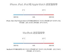 iPhone自动关机、自燃 苹果再次回应!