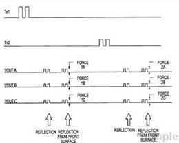 苹果获超声压力传感器专利,可用于实现屏下Touch ID