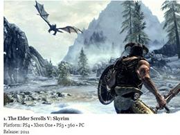 《上古卷轴5 天际》被评百大RPG之首