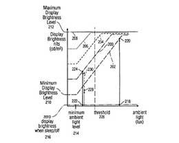 苹果新专利:黑暗中自动调低iPhone屏幕亮度避免伤眼