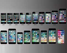 苹果iPhone落后时代的地方有哪些?