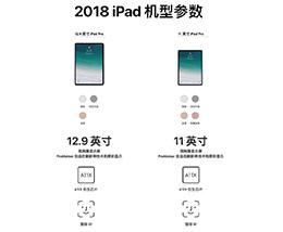 网友爆料2018款iPad Pro:2款全部标配Face ID