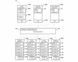 苹果新专利曝光:或将在地图应用引入新的智能系统