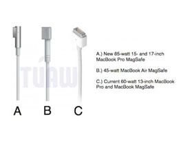 旧款 MagSafe 电源适配器引燃用户氧气面罩,苹果被告上法庭