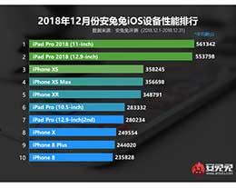 安兔兔发布 12 月 iOS 设备性能排行榜