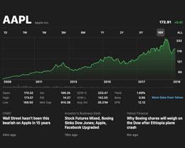 美银将苹果股票调整为「买入」评级