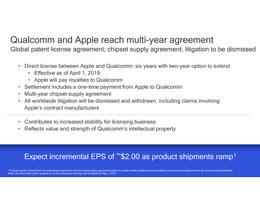 彭博社:与高通和解不会影响苹果自主研发 5G 基带
