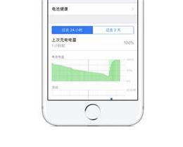 iPhone 性能管理功能是什么,和低电量模式有什么区别?