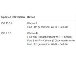 蘋果呼吁舊款設備盡快升級最新系統避免出現重大故障