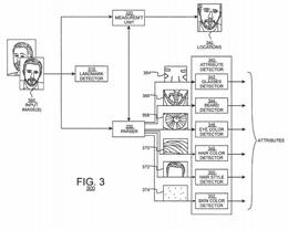 苹果新专利揭示 iOS 新功能:可根据用户照片自动生成虚拟形象
