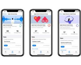 蘋果上線「研究(Research)」應用,包括心臟、女性健康等測試項目