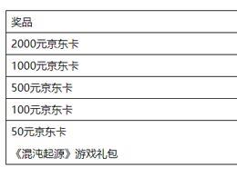 《混沌起源》下载赢京东卡,268元代金券免费领