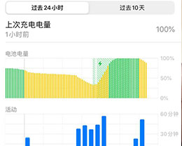 iOS13.2.3和iOS13.3哪个省电?