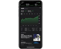 Apple 股价再创新高,收盘价达到 300 美元/股