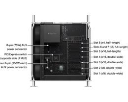 Apple 分享 Pro Display XDR 和 Mac Pro 详细技术规格预览