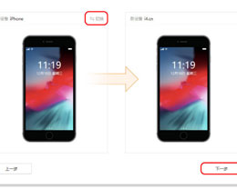 如何把旧iPhone上的照片快速的传到新iPhone手机上?