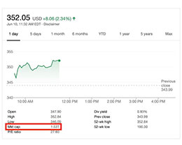 苹果成为首个市值超过 1.5 万亿的美国公司