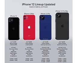iPhone 屏幕路线图曝光,今明两年苹果新机发布计划流出