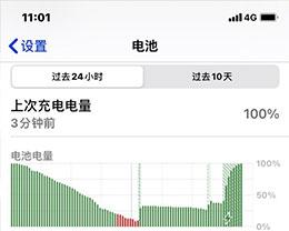 iOS14耗电吗?iOS14续航怎么样?