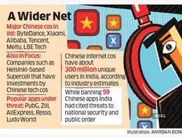 印度或再封禁中国APP,腾讯完美网易游族Supercell被点名