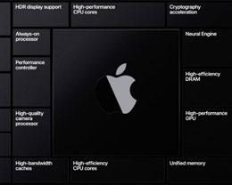 爆料称苹果将大力提升 GPU 性能,但短期内桌面平台仍离不开 AMD 独显